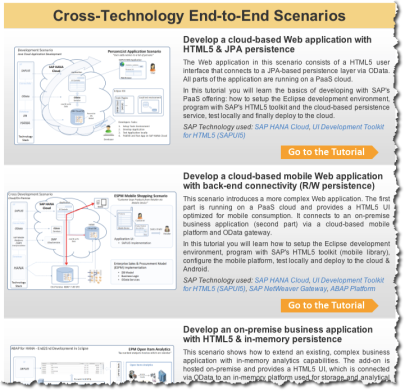 SAP NetWeaver 7.4 end-to-end scenarios